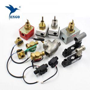 Détecteur de débit à pales haute température